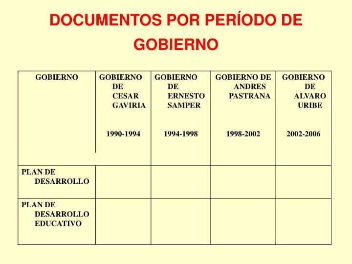DOCUMENTOS POR PERÍODO DE GOBIERNO