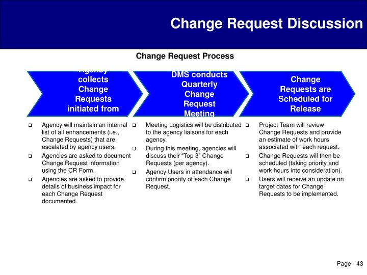 Change Request Discussion