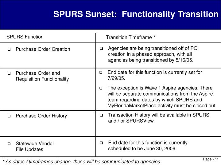 SPURS Sunset:  Functionality Transition