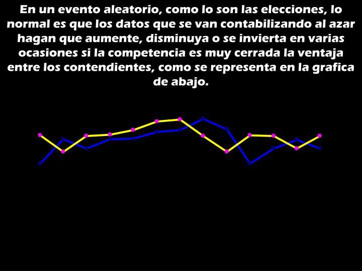 En un evento aleatorio, como lo son las elecciones, lo normal es que los datos que se van contabiliz...