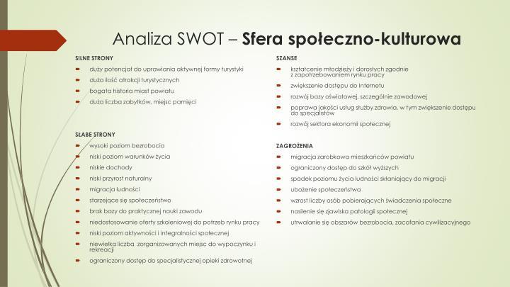 Analiza SWOT –