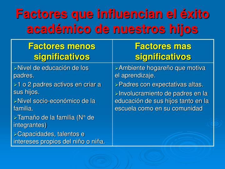 Factores que influencian el éxito académico de nuestros hijos