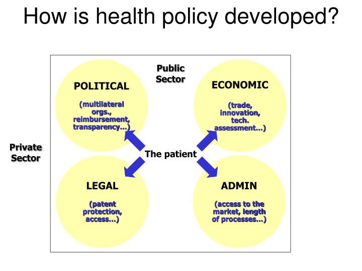 How is health policy developed?