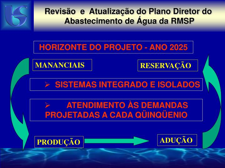 Revisão  e  Atualização do Plano Diretor do