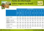 fonte de informa o sobre viagens no brasil cliente potencial