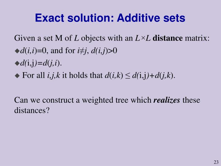 Exact solution: Additive sets