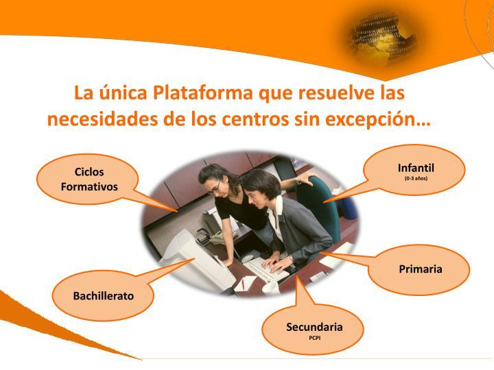 La única Plataforma que resuelve las necesidades de los centros sin excepción…