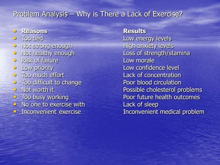 Problem Analysis – Why is There a Lack of Exercise?