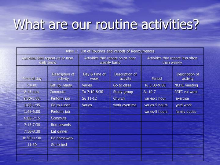 What are our routine activities?