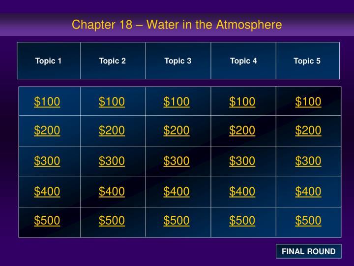 chapter 18 water in the atmosphere n.