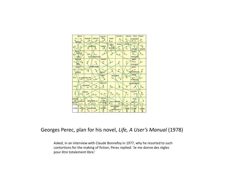 Georges Perec, plan for his novel,