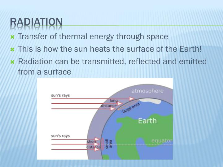 Transfer of thermal energy through space