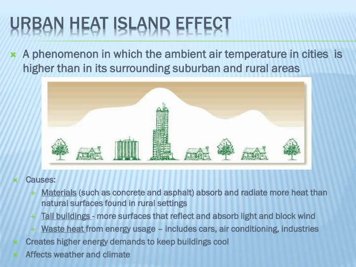 A phenomenon in which the ambient air temperature in cities  is higher than in its surrounding suburban and rural areas
