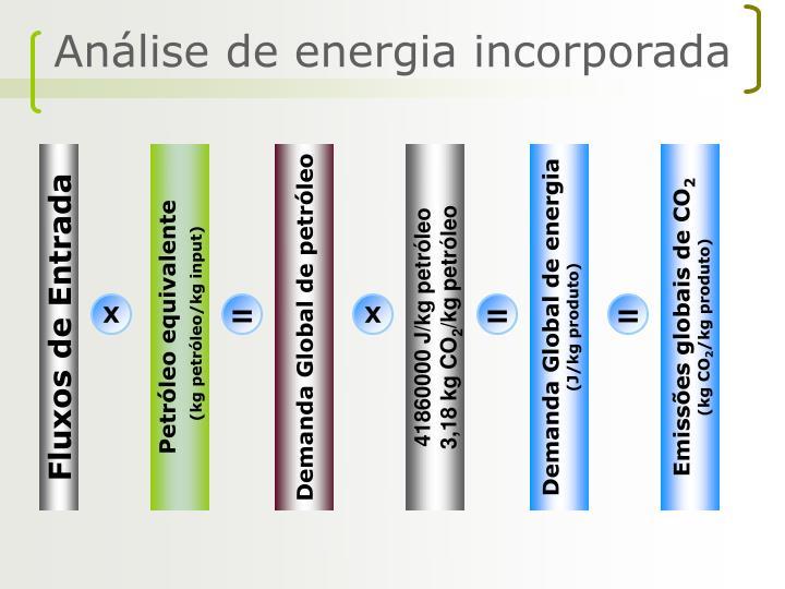 Análise de energia incorporada
