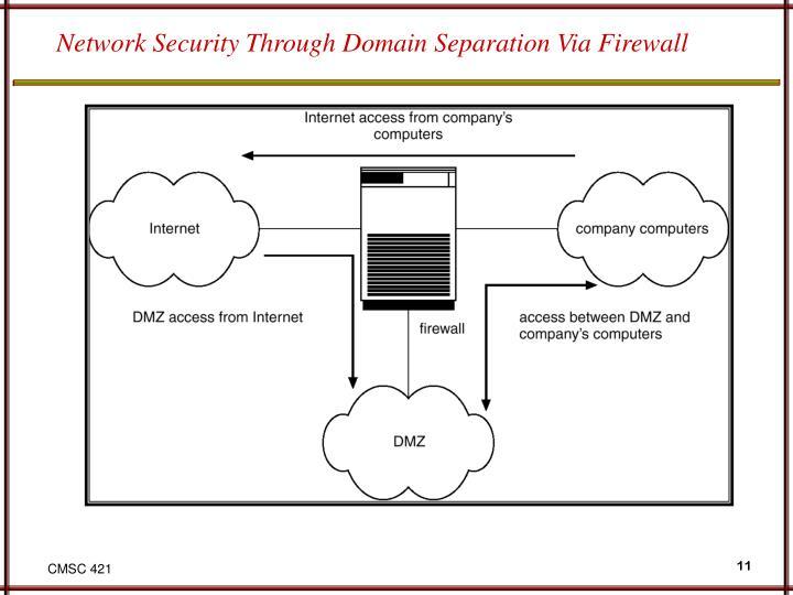 Network Security Through Domain Separation Via Firewall
