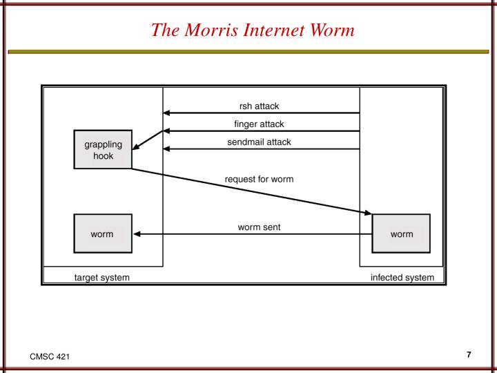 The Morris Internet Worm