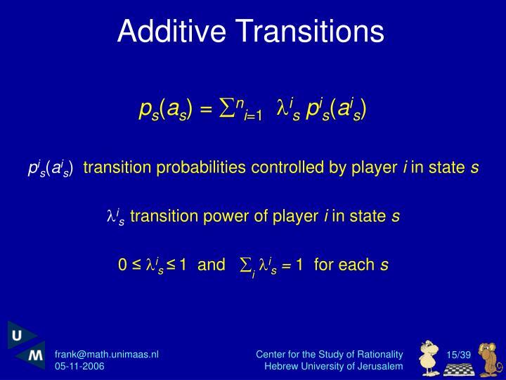 Additive Transitions
