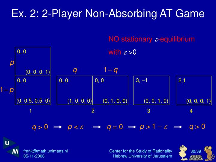 Ex. 2: 2-Player Non-Absorbing AT Game