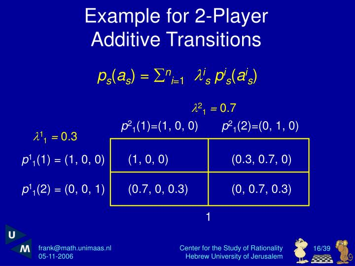 Example for 2-Player