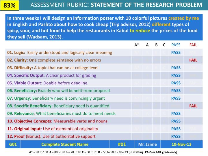 Assessment rubric: