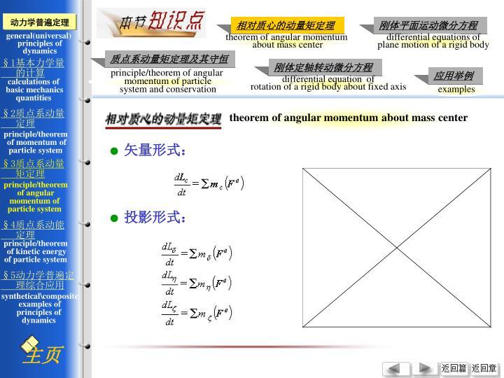 theorem of angular momentum about mass center