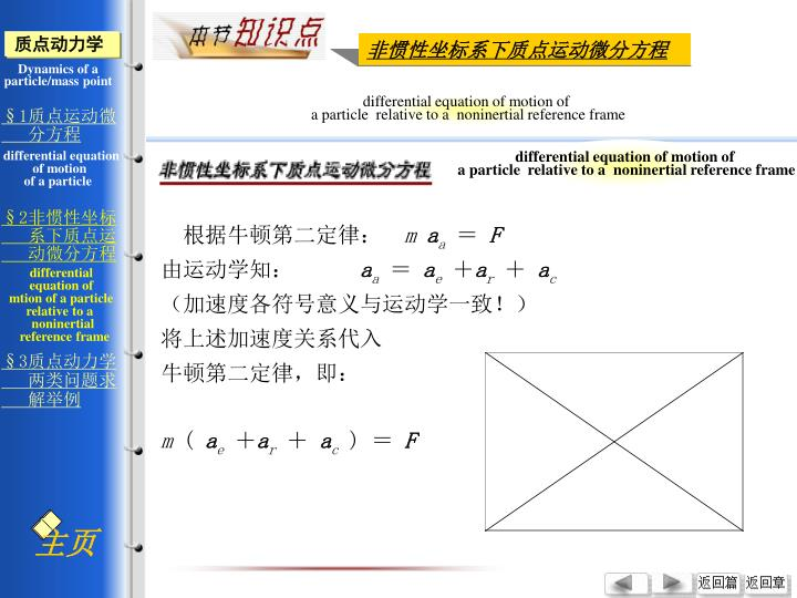 differential equation of motion of