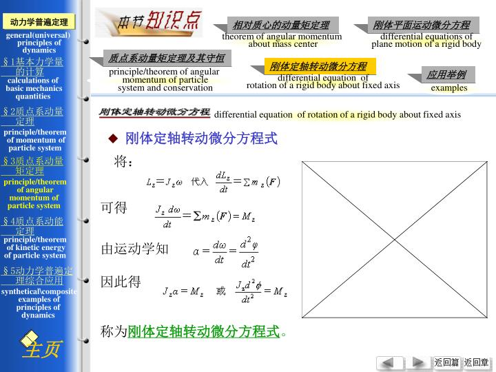 differential equation  of rotation of a rigid body about fixed axis