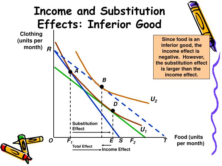 how income and geographics affect food How food stamps affect health and well being 1 snap and the low-income safety net 4 5 and demographics james p ziliak the effect of.
