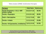 meta analysis 2008 combination therapies