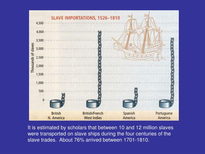 It is estimated by scholars that between 10 and 12 million slaves were transported on slave ships during the four centuries of the slave trades.  About 76% arrived between 1701-1810.