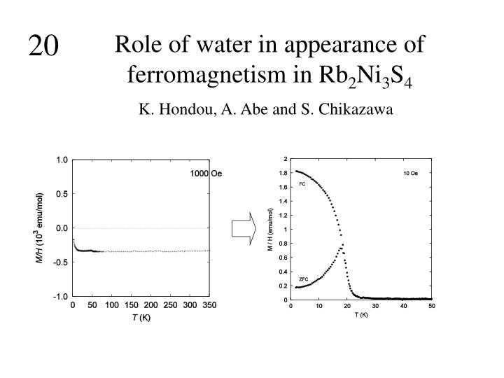 Role of water in appearance of ferromagnetism in rb 2 ni 3 s 4