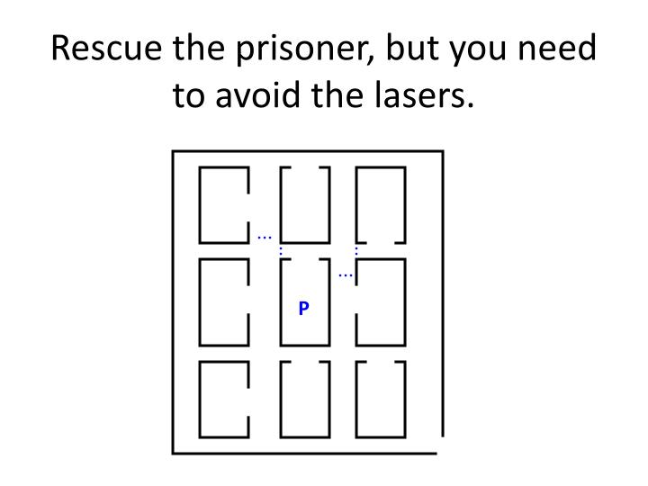 Rescue the prisoner, but you need to avoid the lasers.