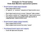strategies for thread testing finite state machine represented systems