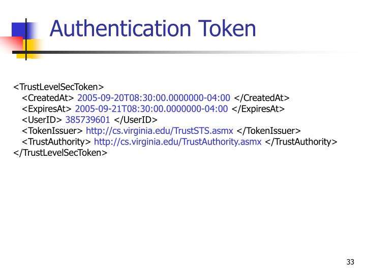 Authentication Token