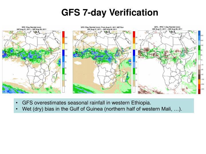 GFS 7-day Verification