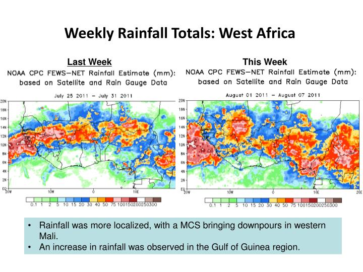 Weekly Rainfall Totals: West Africa