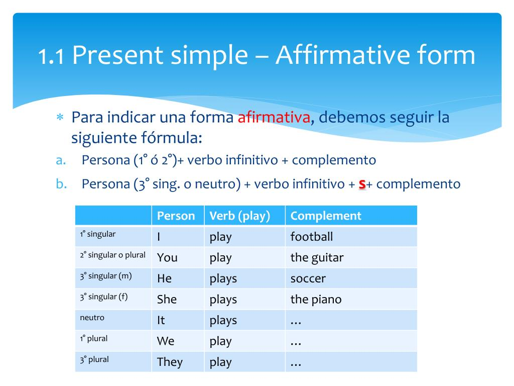 Ppt English Lessons Powerpoint Presentation Free Download