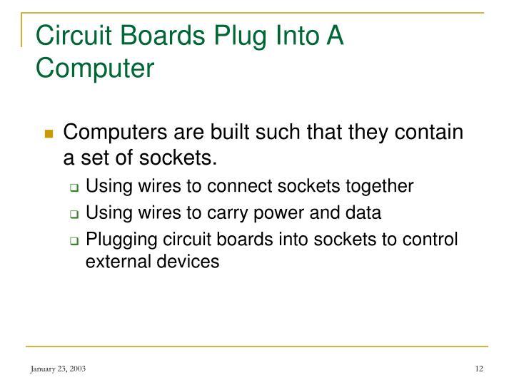 Circuit Boards Plug Into A Computer