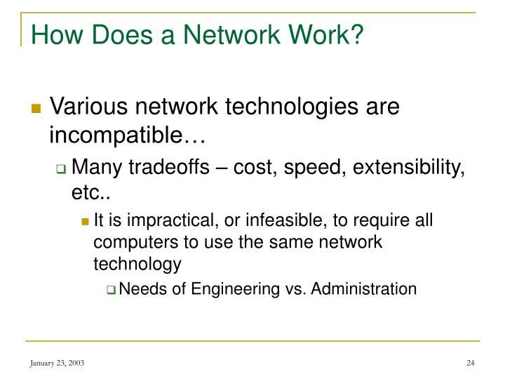 How Does a Network Work?