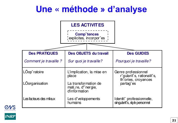 Une «méthode» d'analyse