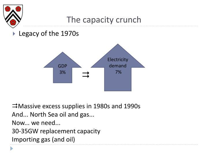 The capacity crunch