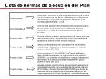 lista de normas de ejecuci n del plan1