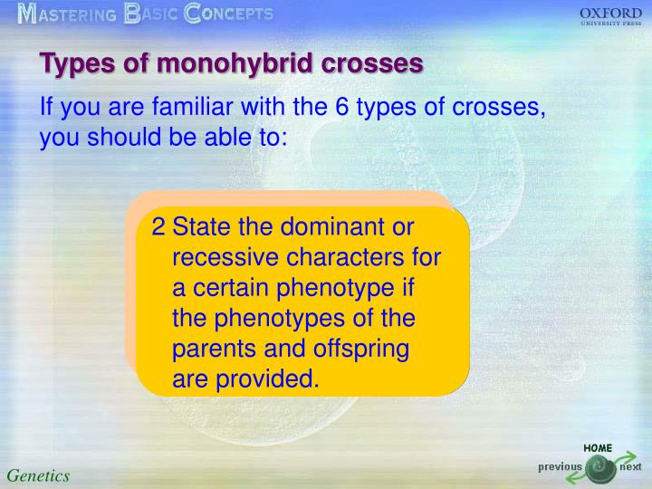 Types of monohybrid crosses