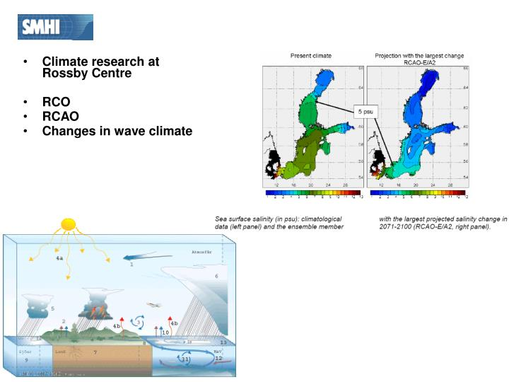 Climate research at