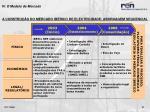 a constru o do mercado ib rico de electricidade abordagem sequencial