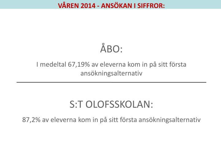 VÅREN 2014 - ANSÖKAN I SIFFROR:
