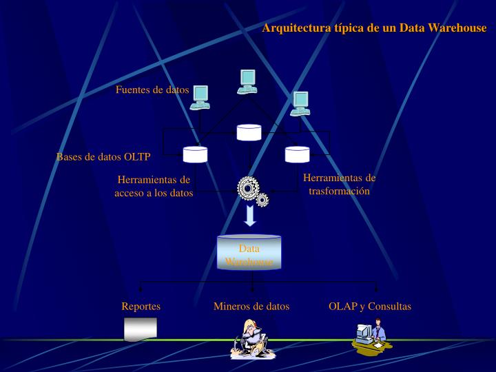 Arquitectura típica de un Data Warehouse