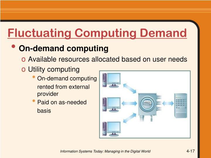 Fluctuating Computing Demand