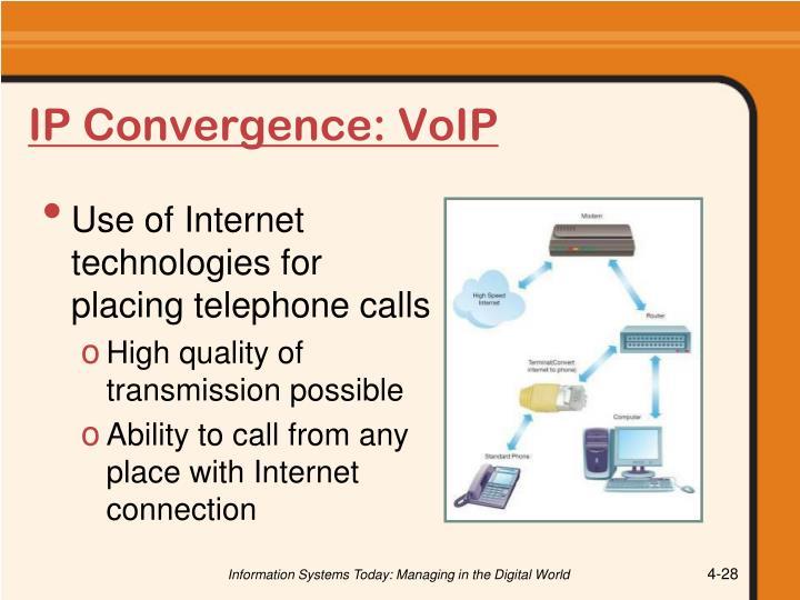 IP Convergence: VoIP