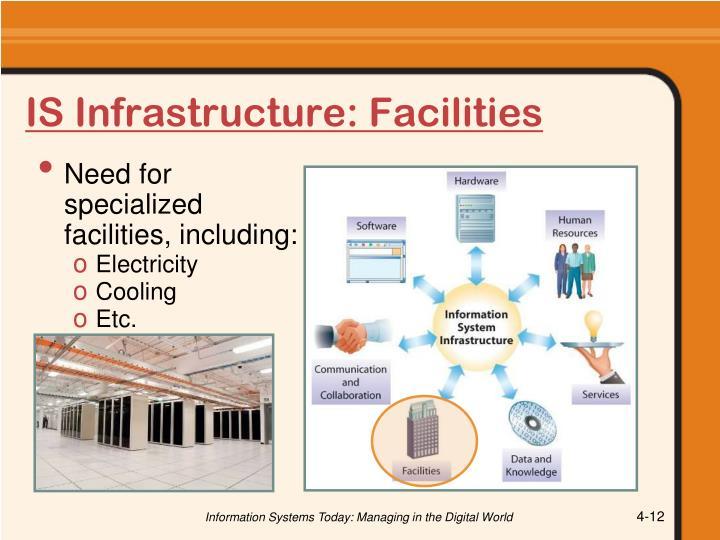 IS Infrastructure: Facilities
